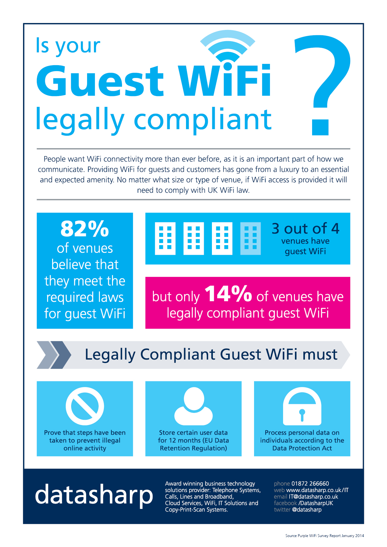 Guest Wi-Fi Legally Compliant infographic