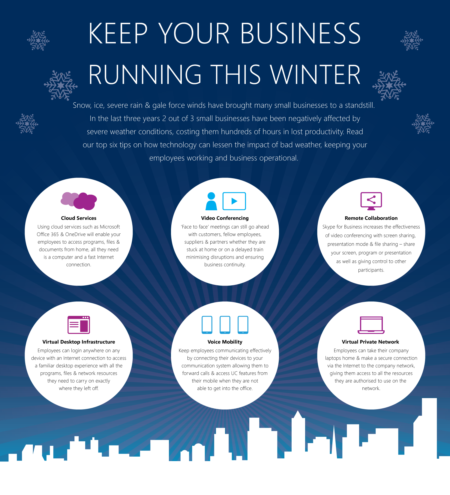 Keep your business running this winter infographic