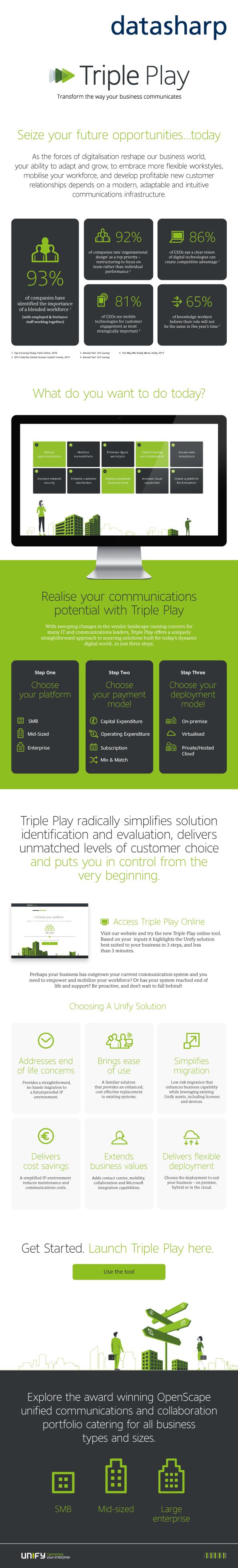 Unify Triple Play