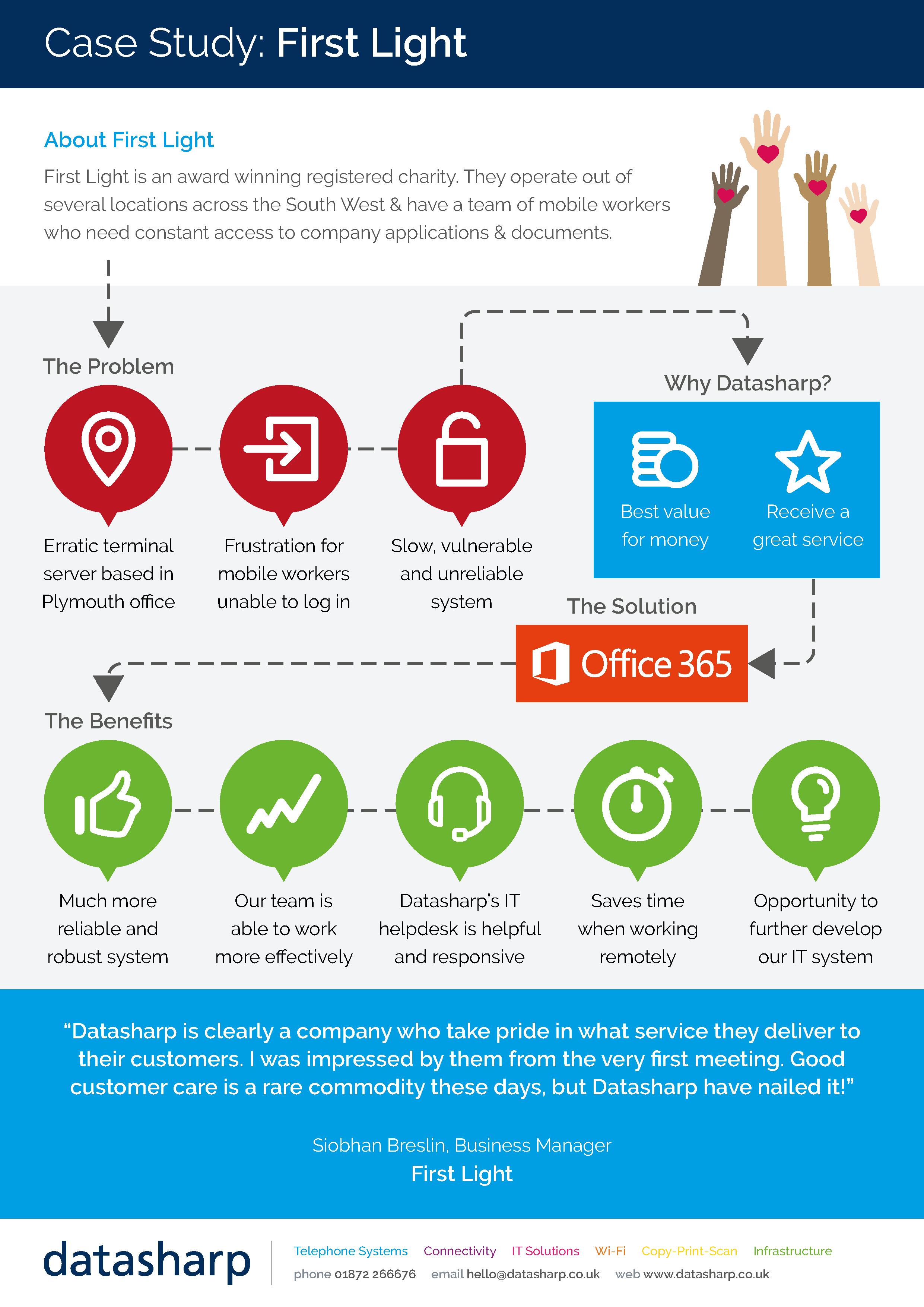 Case Study First Light Office 365